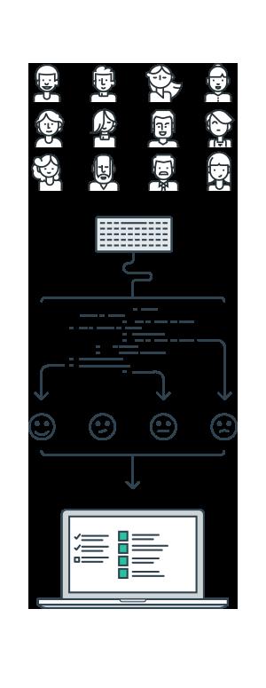 Sentiment_Process