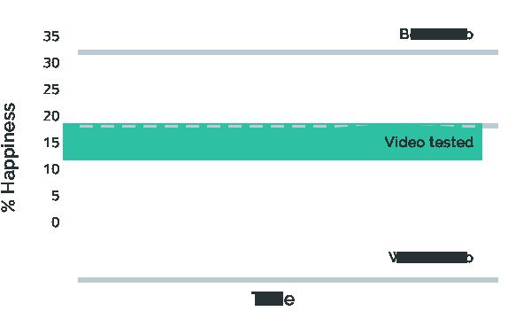Metric-4-Impact.png